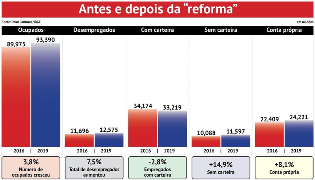 4.12 reforma trabalhista 56134